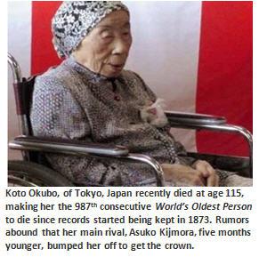 World's Oldest Person dies – AGAIN