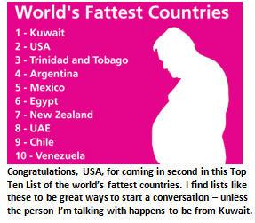 Top Ten - Worlds Fattest Countries