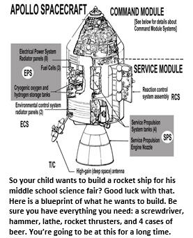 middle school science project - blueprint